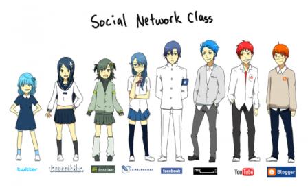 Social Network Class